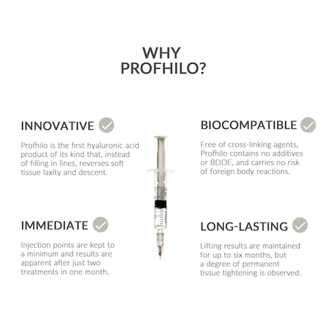 PROFHILO – The Retreat Beauty Clinic